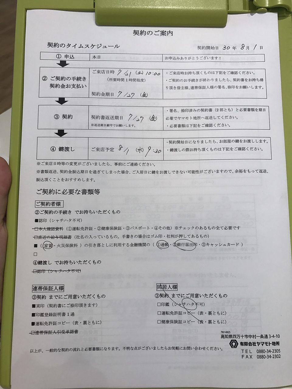 契約のタイムスケジュール